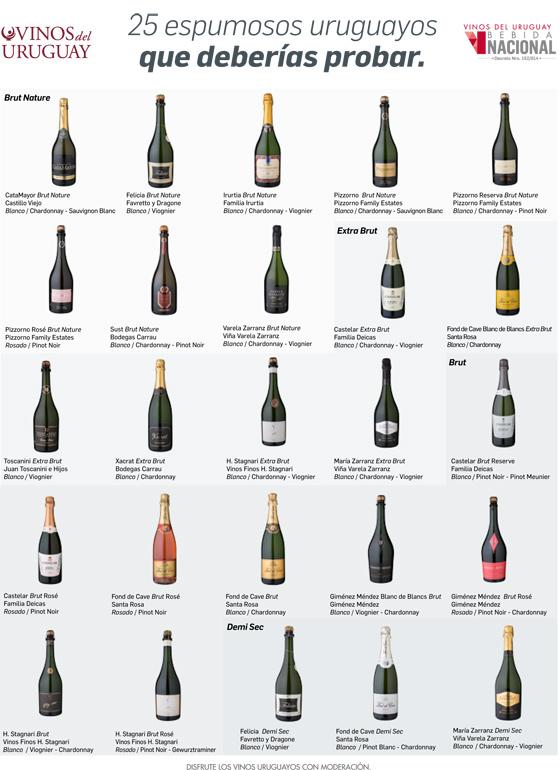 25 champagnes naturales uruguayos para celebrar en estas fiestas