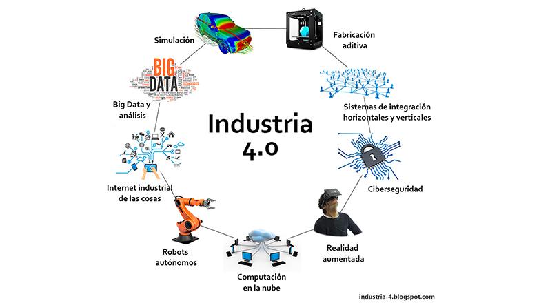 Uruguay comienza a incursionar en la industria 4.0 con uso de tecnologías digitales
