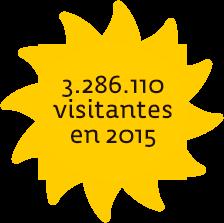 Visitantes en Uruguay