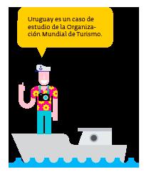 Uruguay caso de estudio Organización Mundial de Turismo