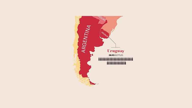 Uruguay es el país que consume más vino en Latinoamérica