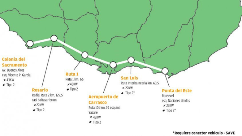 Uruguay, a la vanguardia de la carga eléctrica de vehículos